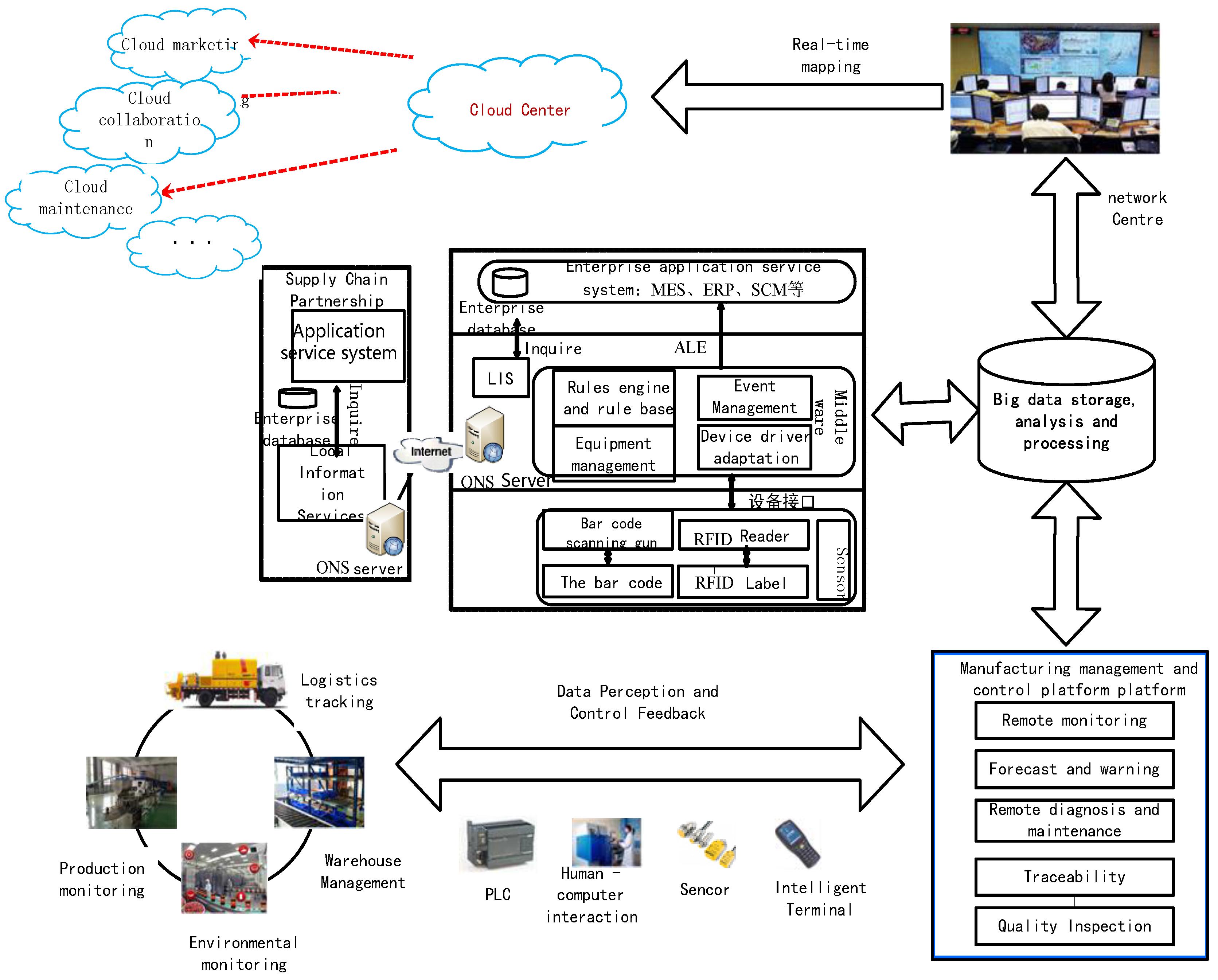 3 1 lgm engine diagram pontiac 3 4 engine diagram wiring diagrams rh playsocial co