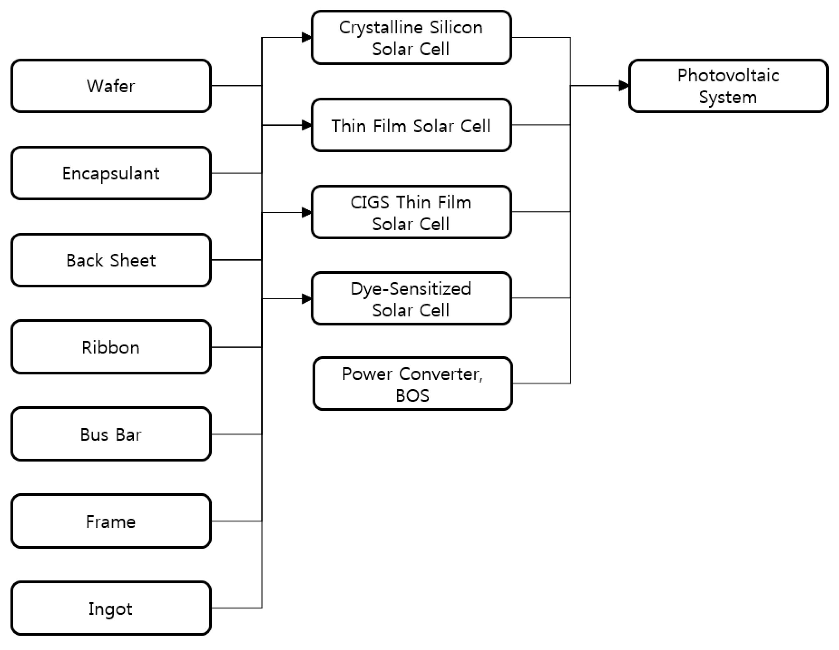 value chain analysis case study