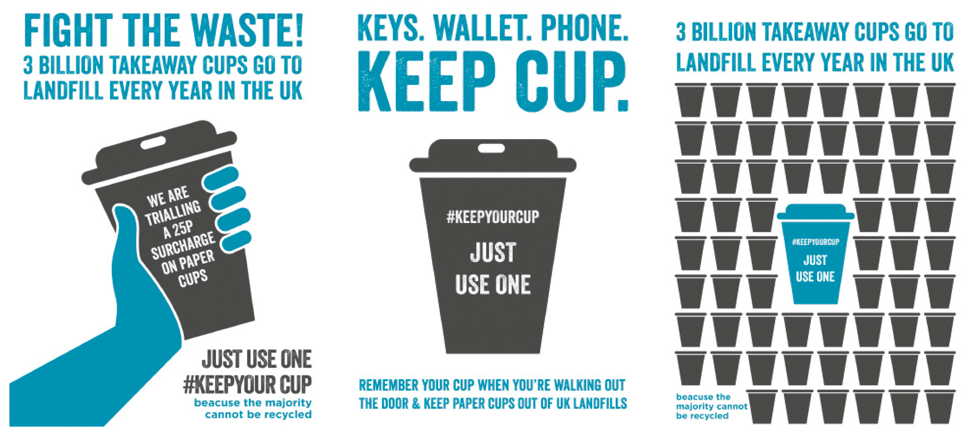 Sustainability Free Full Text Promoting The Use Of Reusable Coffee Cups Through Environmental Messaging The Provision Of Alternatives And Financial Incentives Html