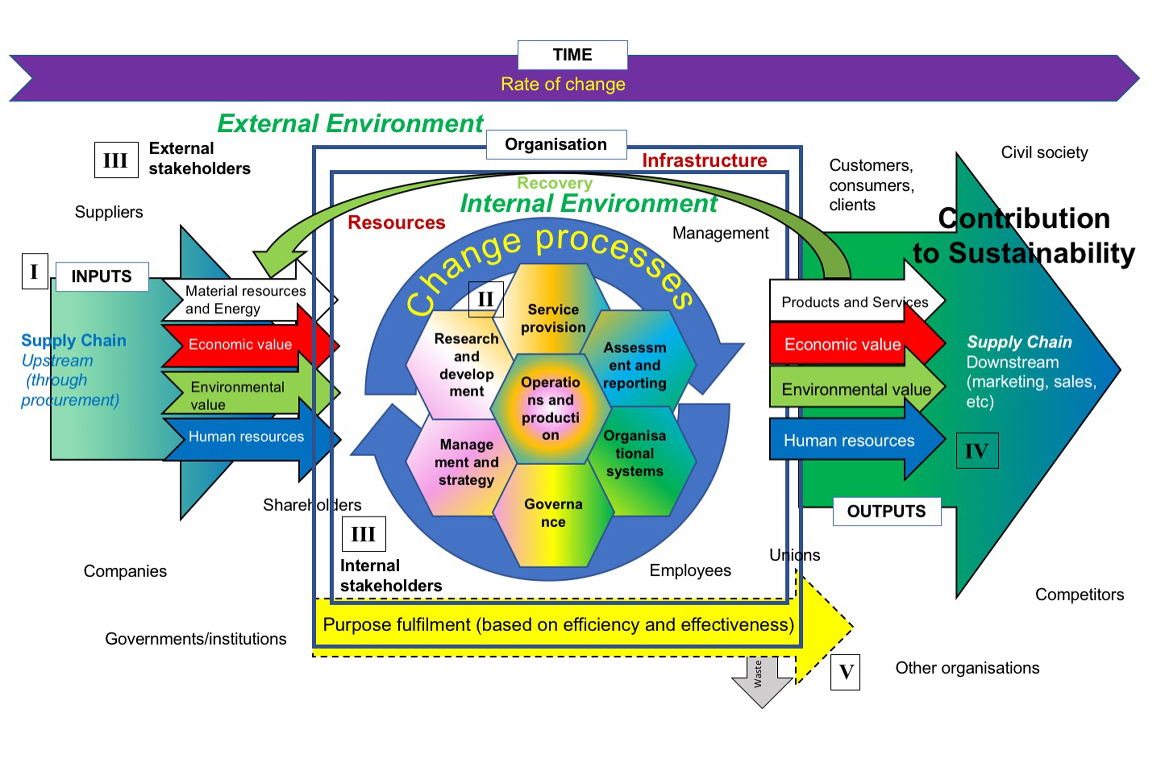 sustainability | free full-text | proposing a definition and a
