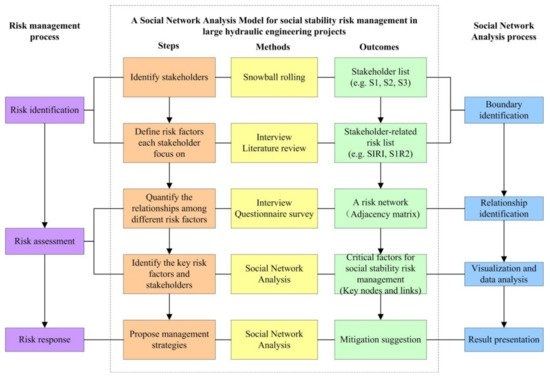 Global Business Cultural Analysis Barbados