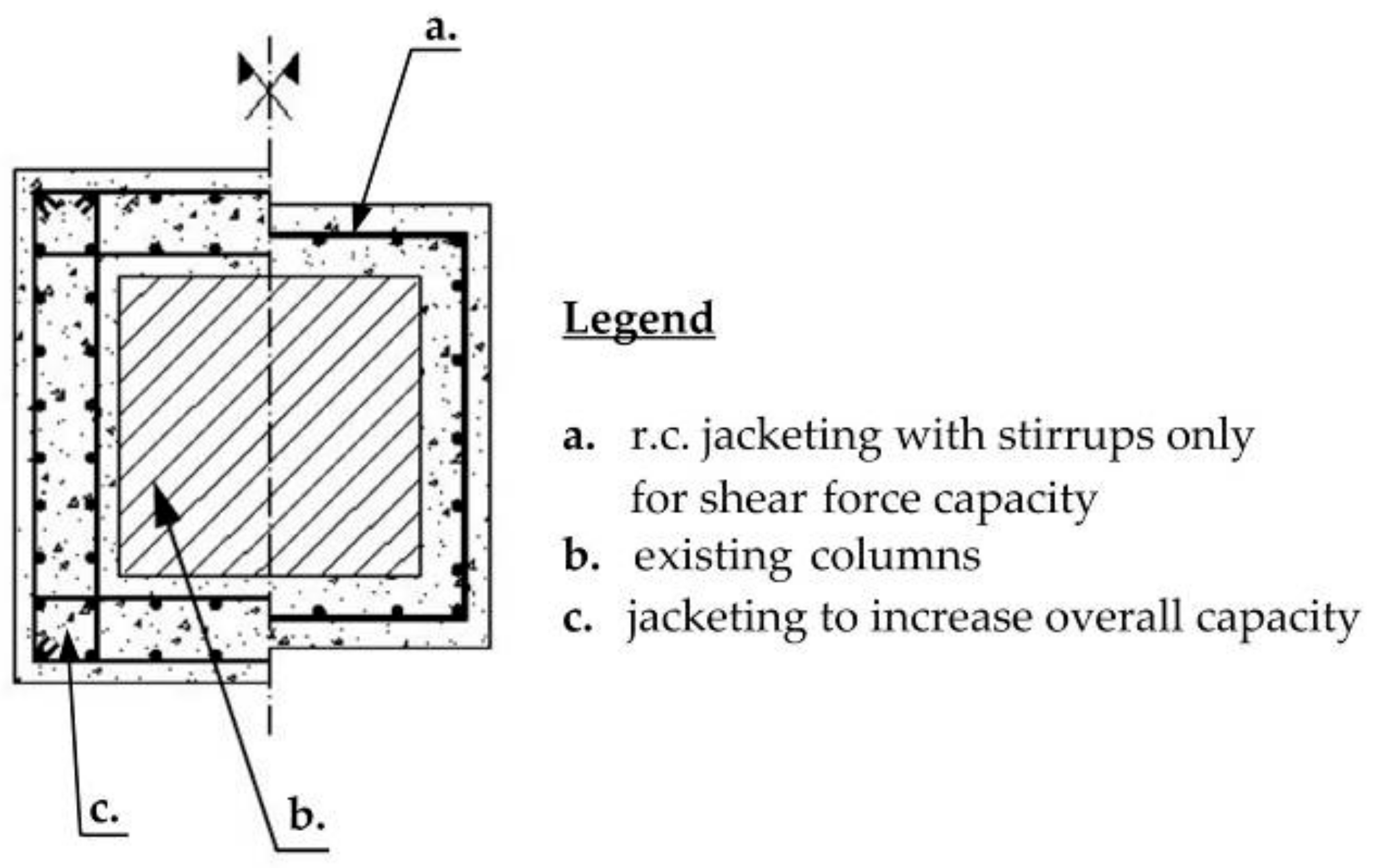 Sustainability Free Full Text Seismic And Energy Renovation A Appendix D Electrical Guide Legend Oneline Diagrams Cont 10 01561 G029