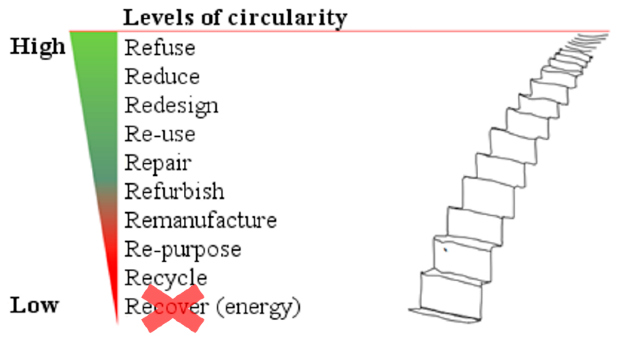 Sustainability   Free Full-Text   Designing Business