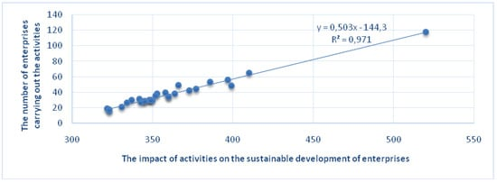 Sustainability Free Full Text Green Human Resource Management As A Tool For The Sustainable Development Of Enterprises Polish Young Company Experience Html