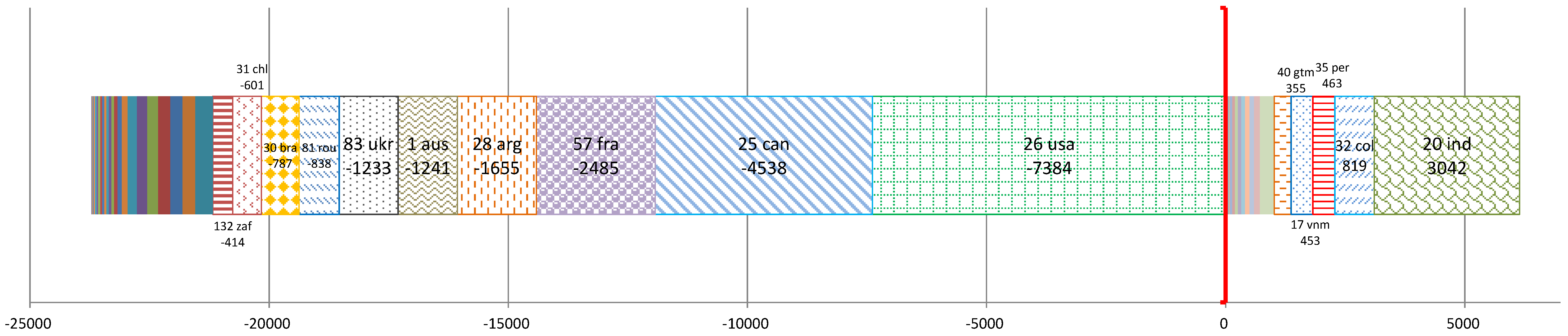 30 Km-Transparent Schrumpfschlauch 25,4//12,7 mm