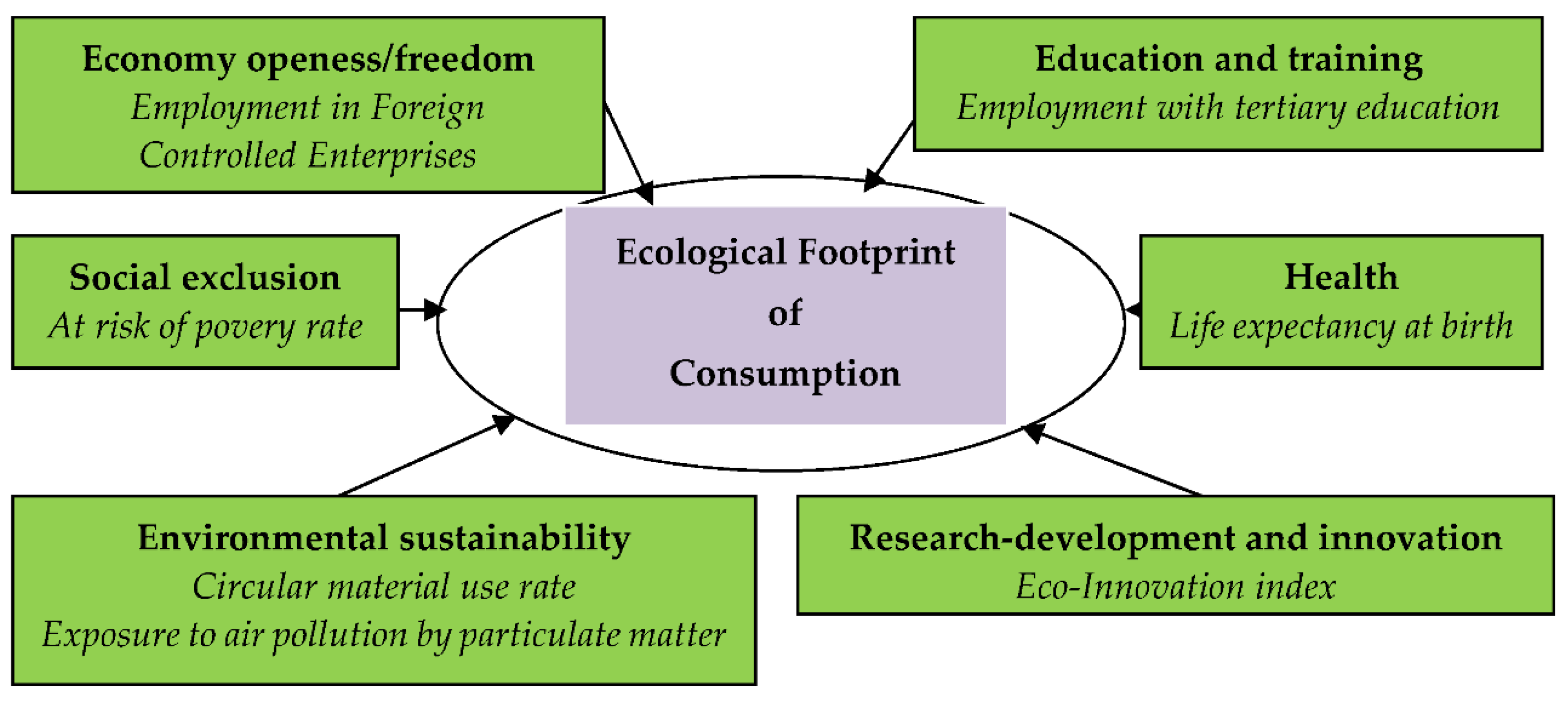 sustainability | free full-text | perspectives of ecological