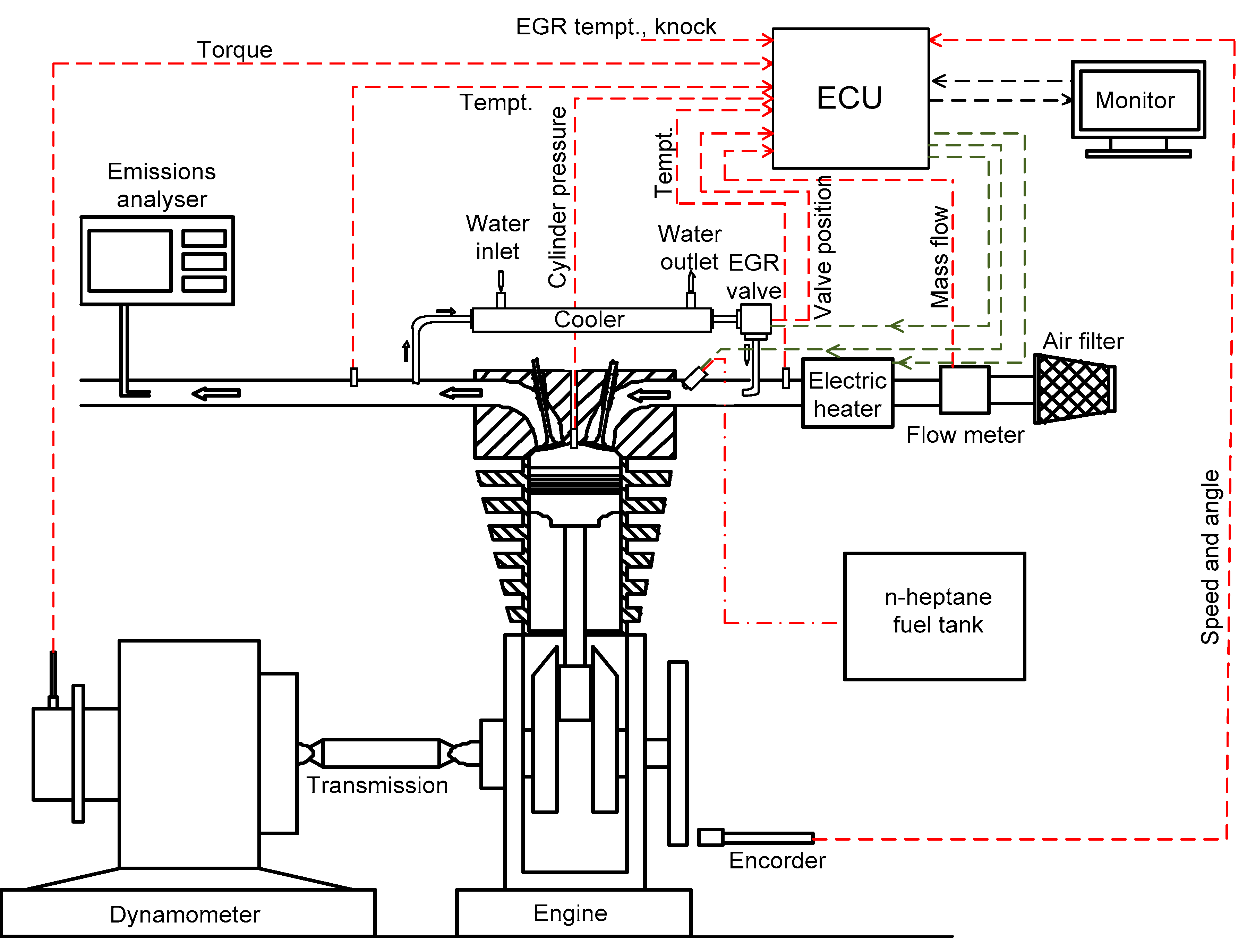 Engine Air Filter Diagram Sustainability Free Full Text Experimental Investigation On No