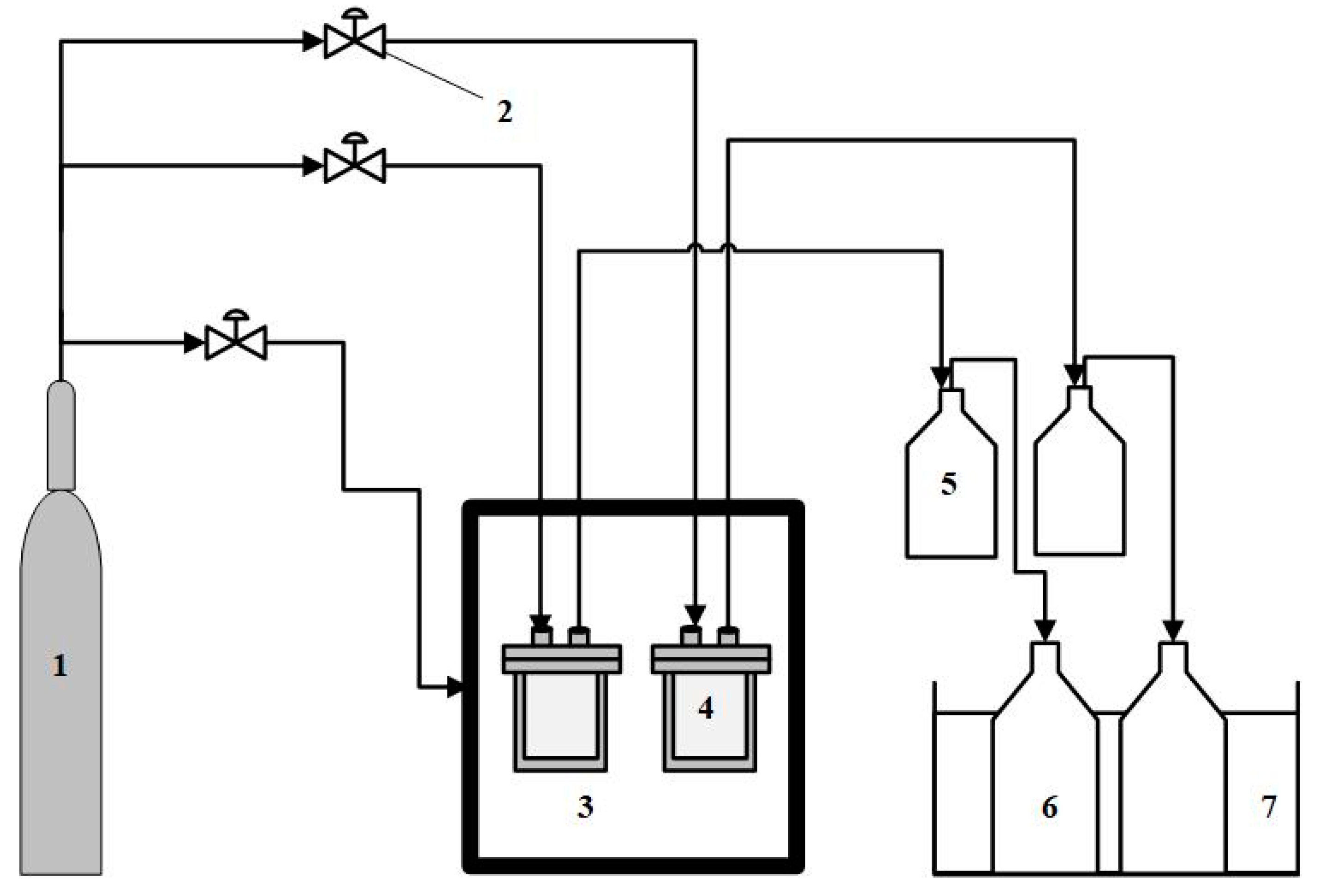 Sustainability Free Full Text Experimental Study Of Thermal And Chemical Furnace Schematic No
