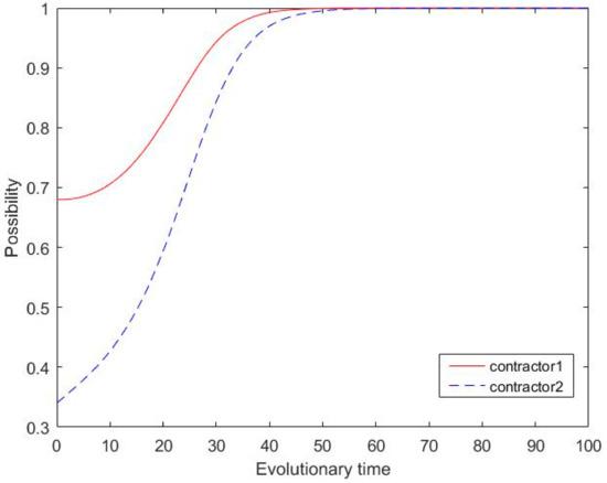 Nutring 70 x 80 x 10 mm aus PU Profil NP-1