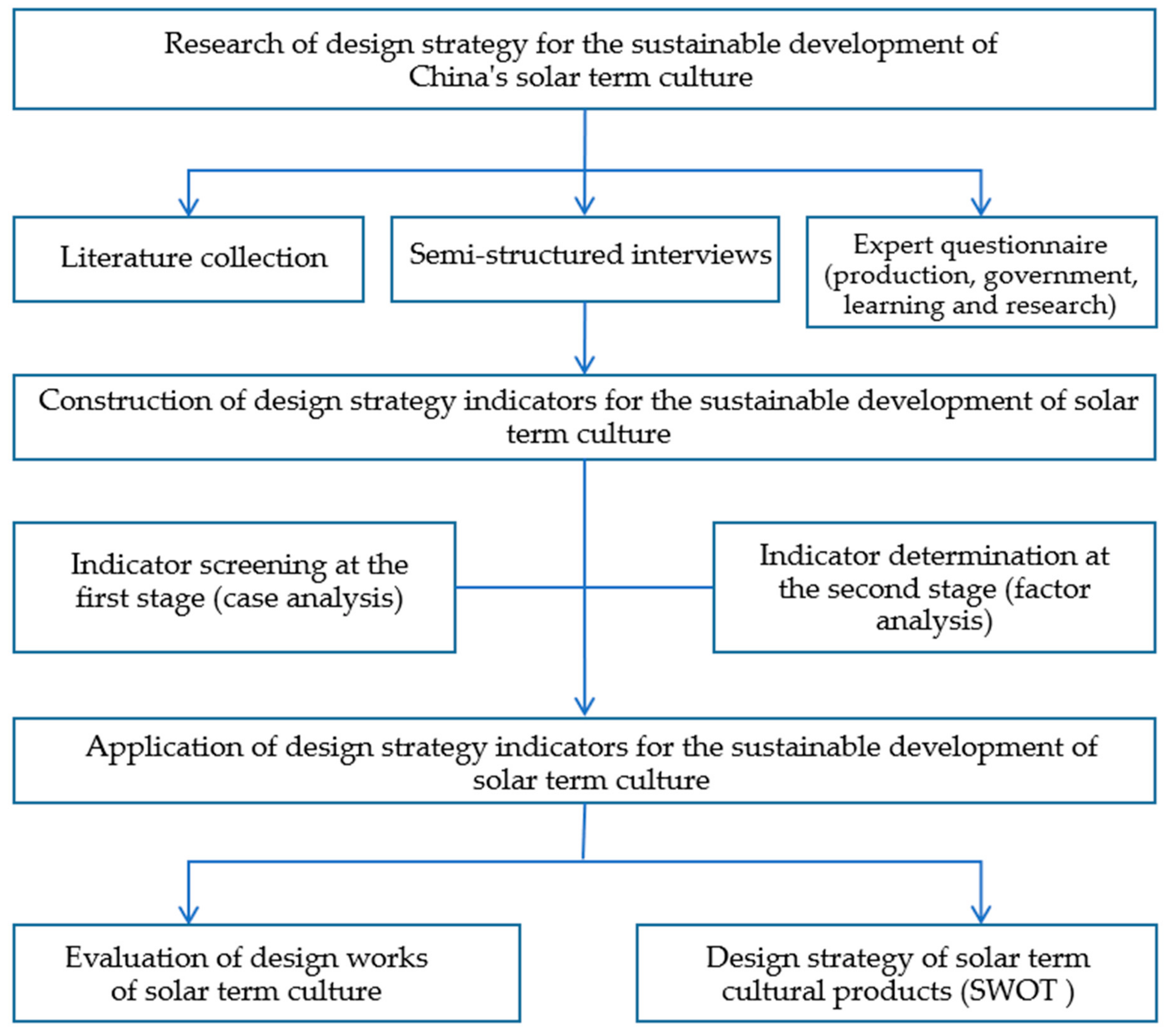 aesthetic sustainability product design and sustainable usage routledge studies in sustainability