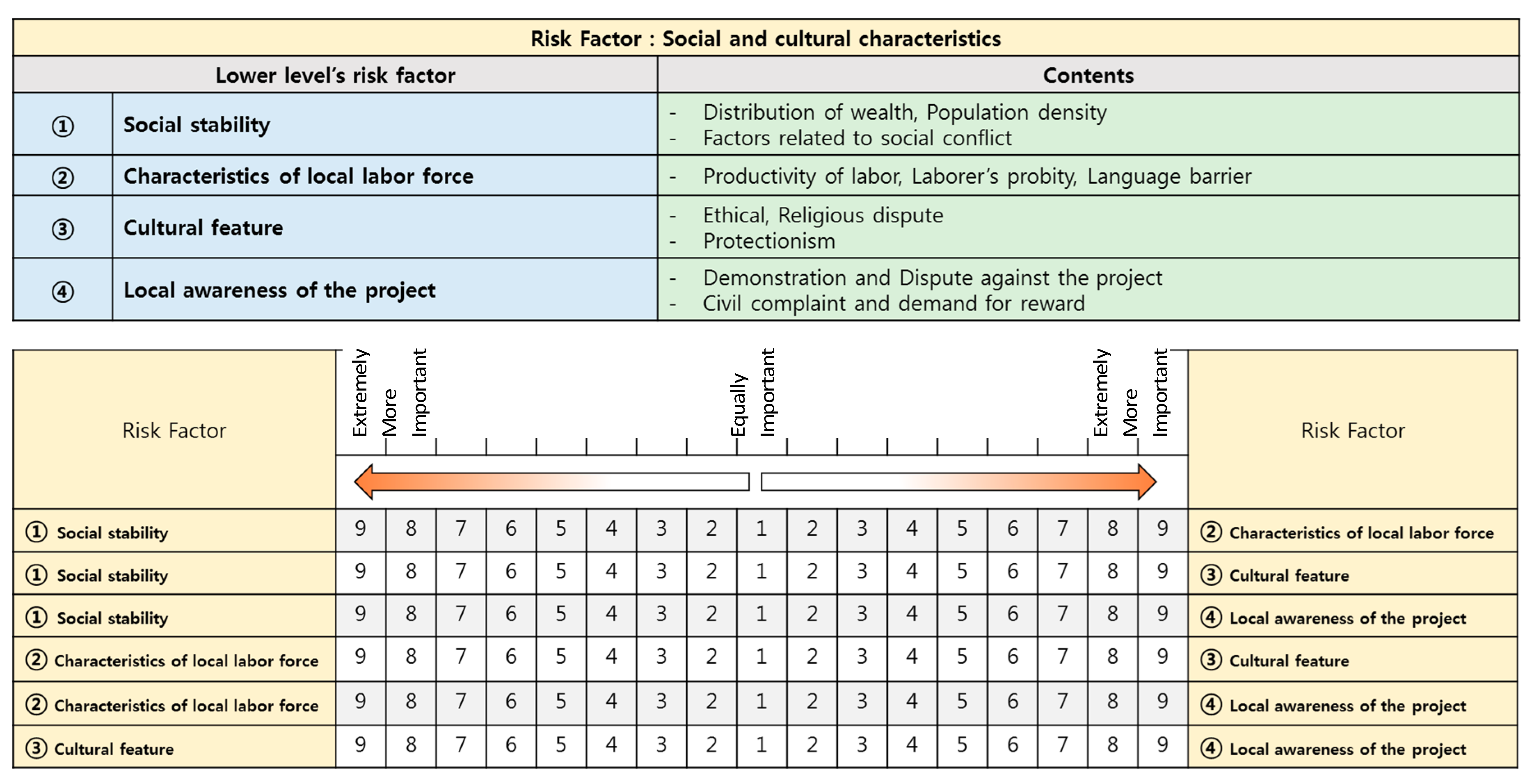 Sustainability   Free Full-Text   Risk Assessment and Mitigation ... 46b08ad4ee