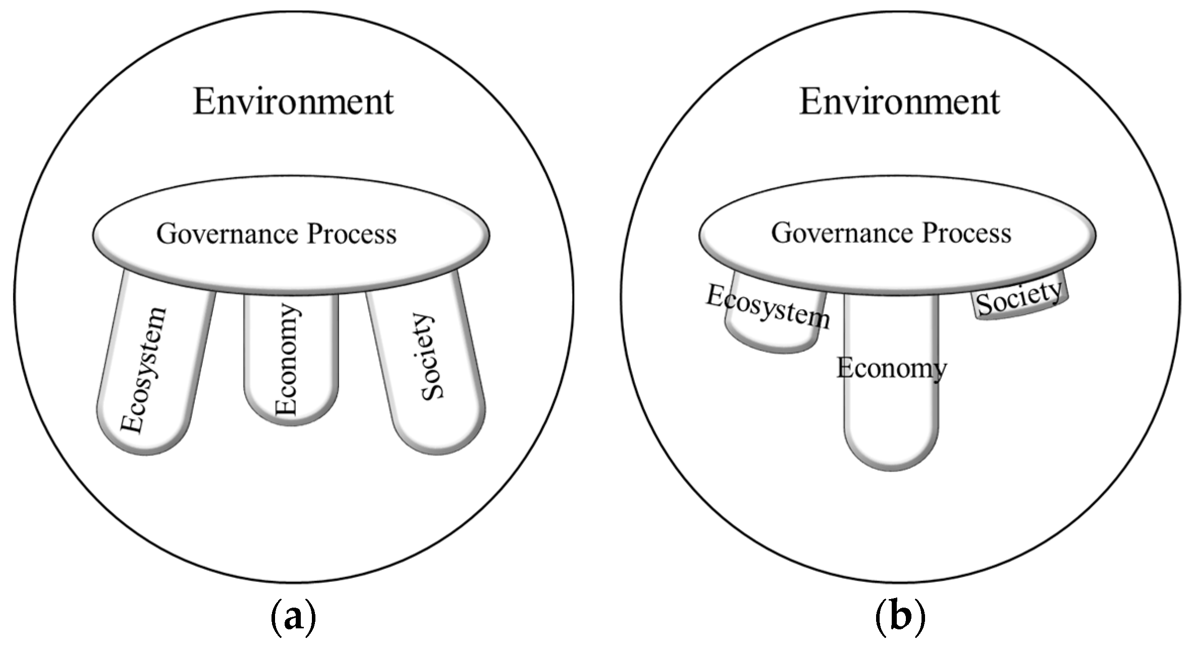 Sustainability | Free Full-Text | Application of a