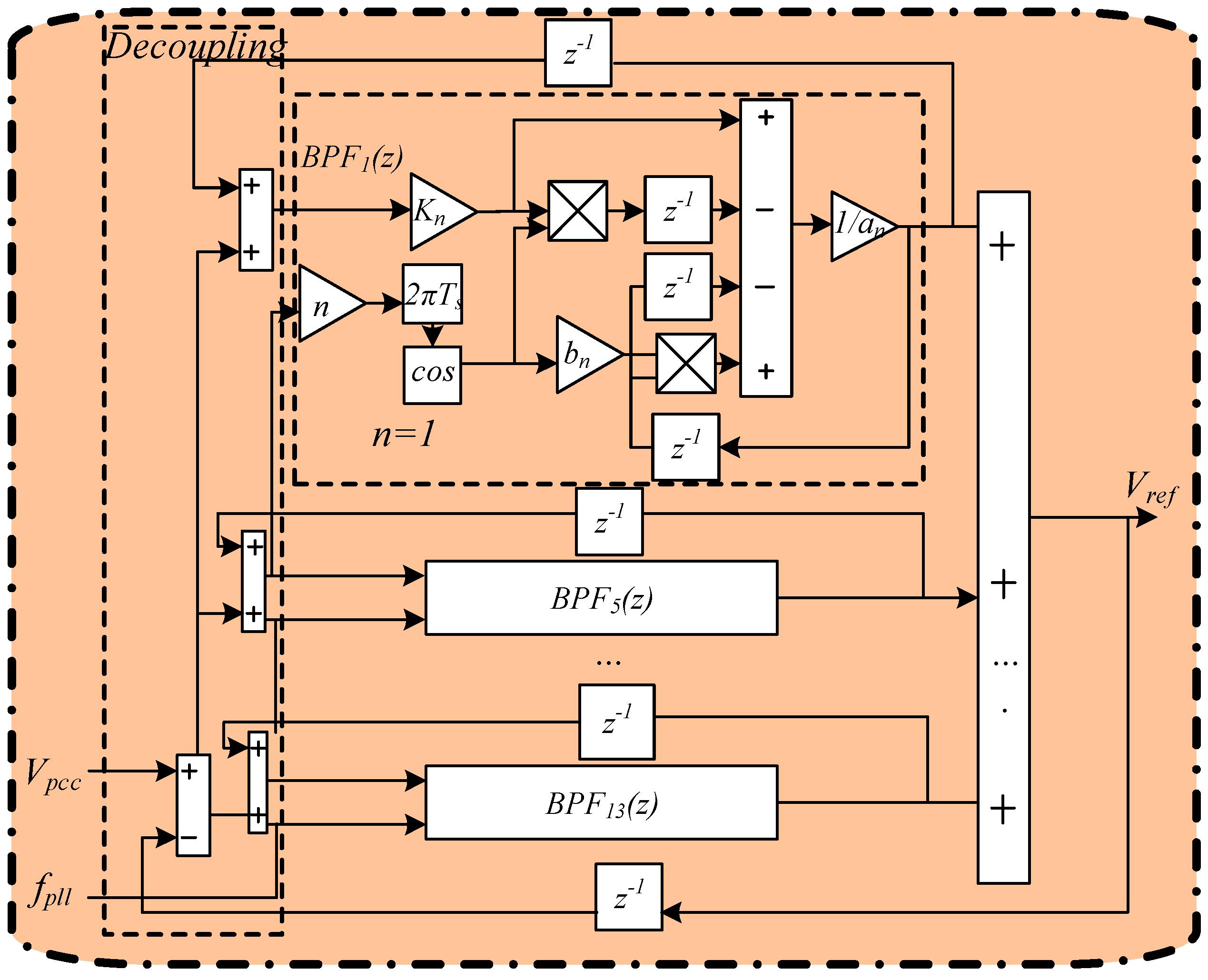 Voltage Regulator Mercedes-Benz 004 154 13 06