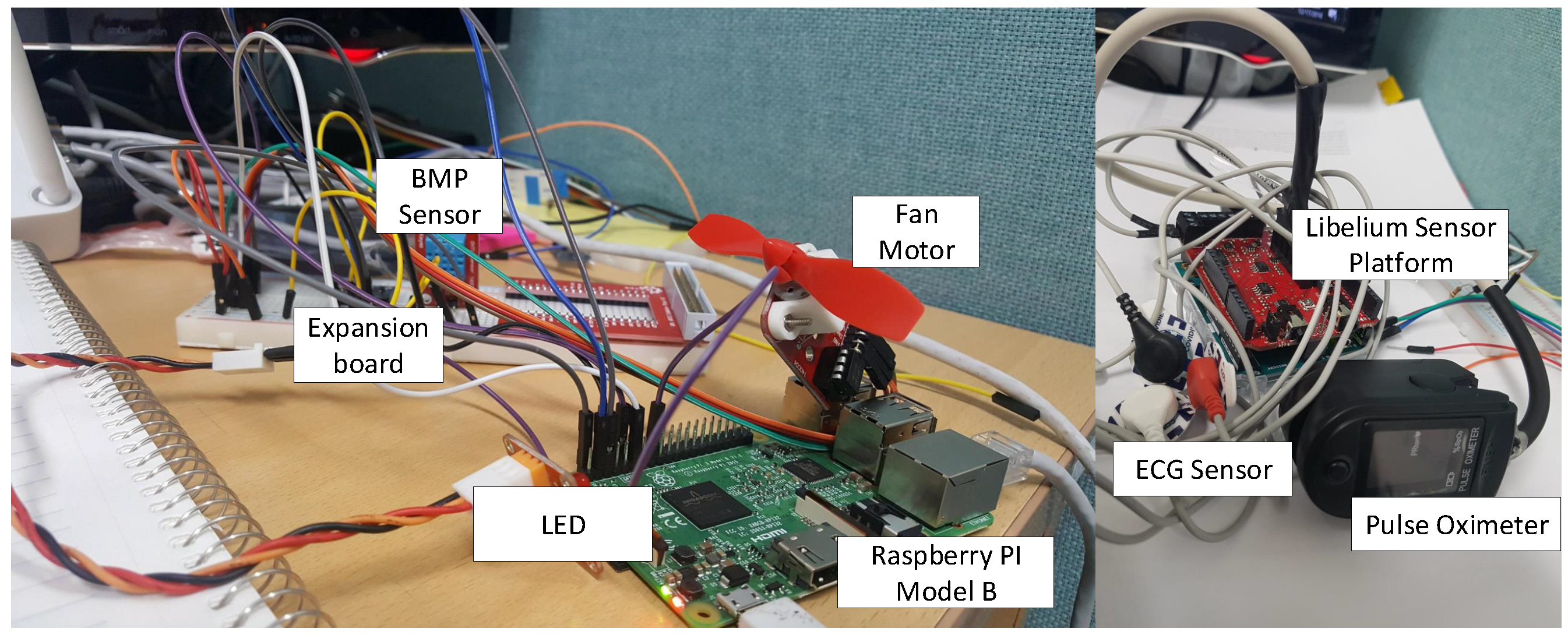 Sustainability Free Full Text Towards The Design Of A Formal Ecg Simulator Circuit 11 00204 G008
