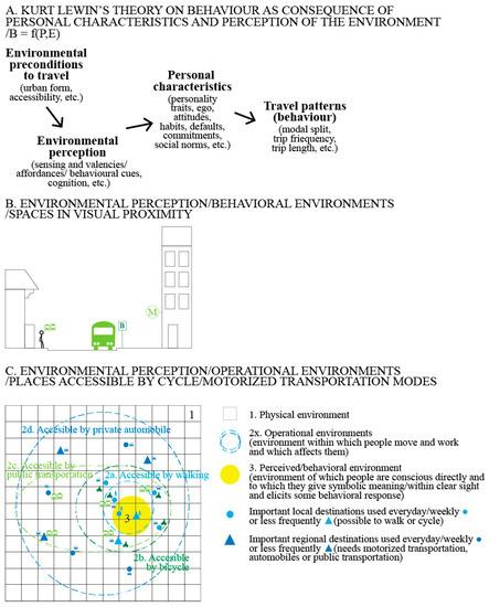 Sustainability  ad66527ceb307