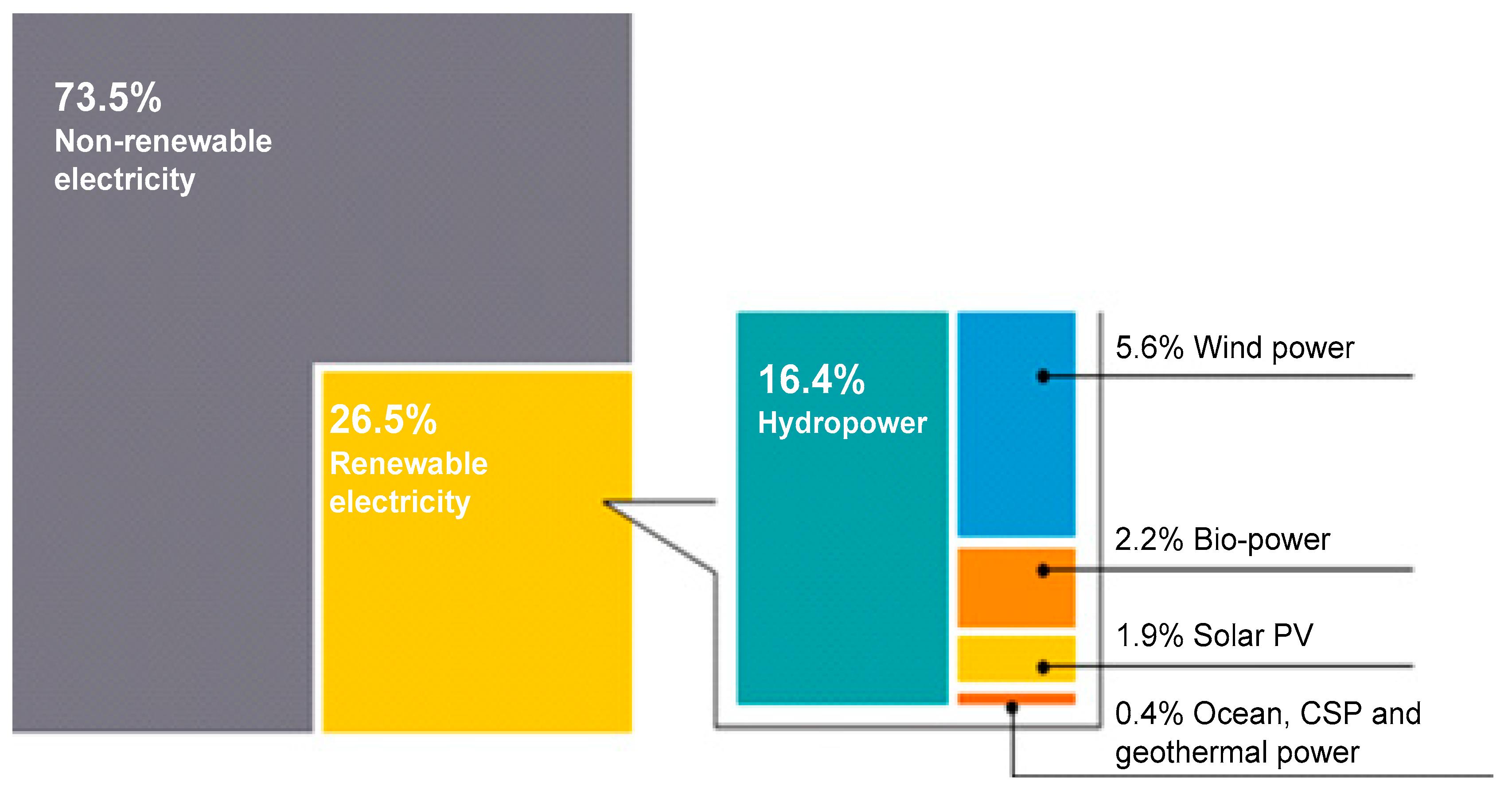 sustainability full text energy management and optimization sustainability 11 00683 g001