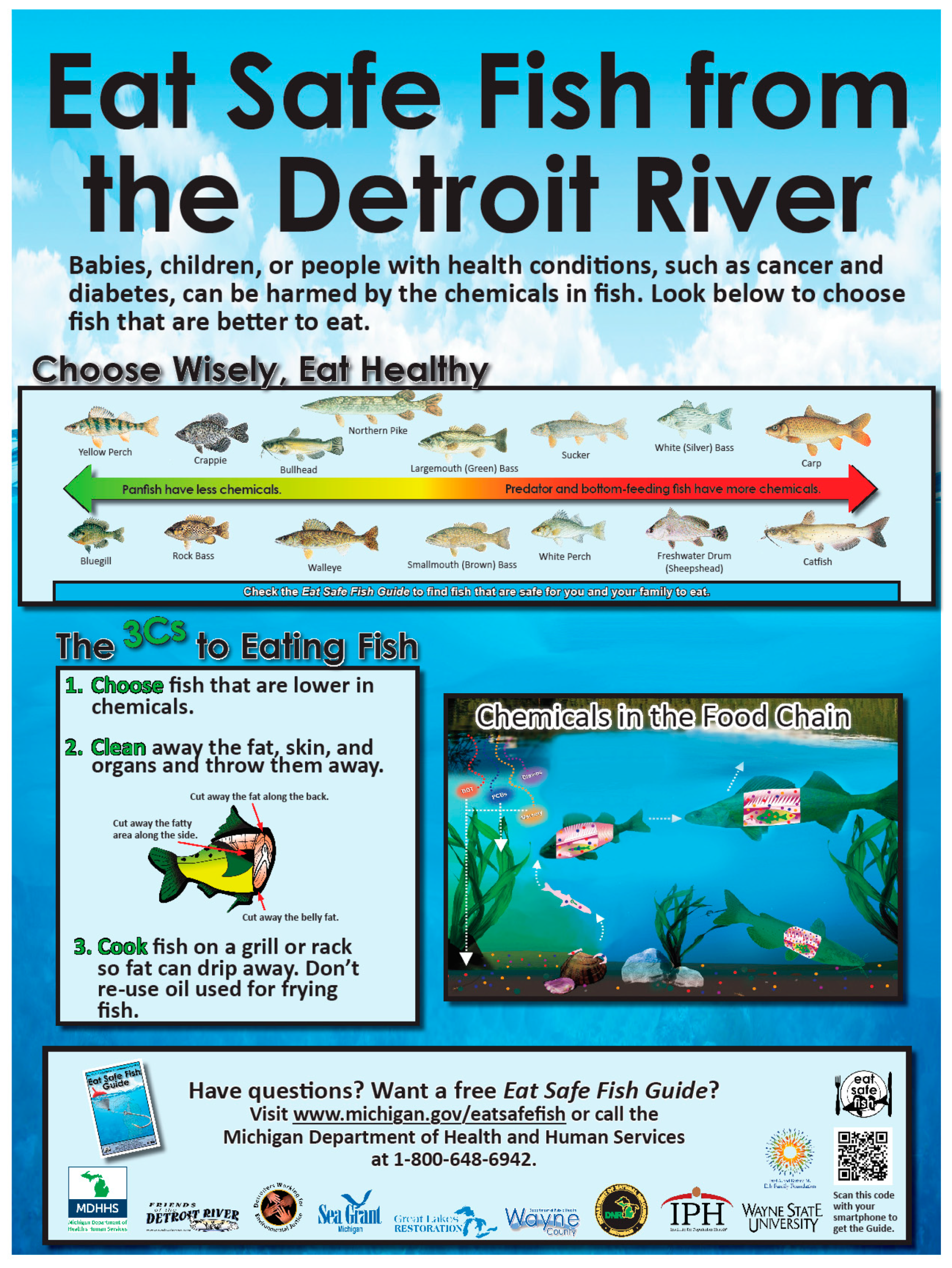 detroit river fishing map Sustainability Free Full Text Evaluation Of An Educational detroit river fishing map