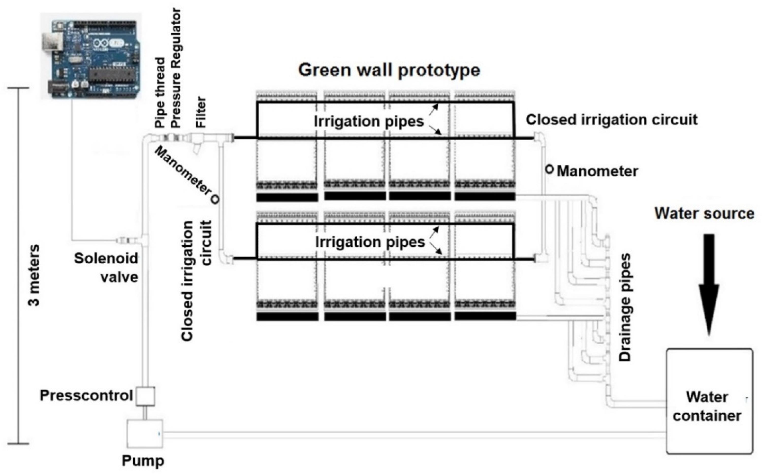 high frequency peak detector circuit diagram tradeoficcom rh q9os8clu optimizedlandingpages info