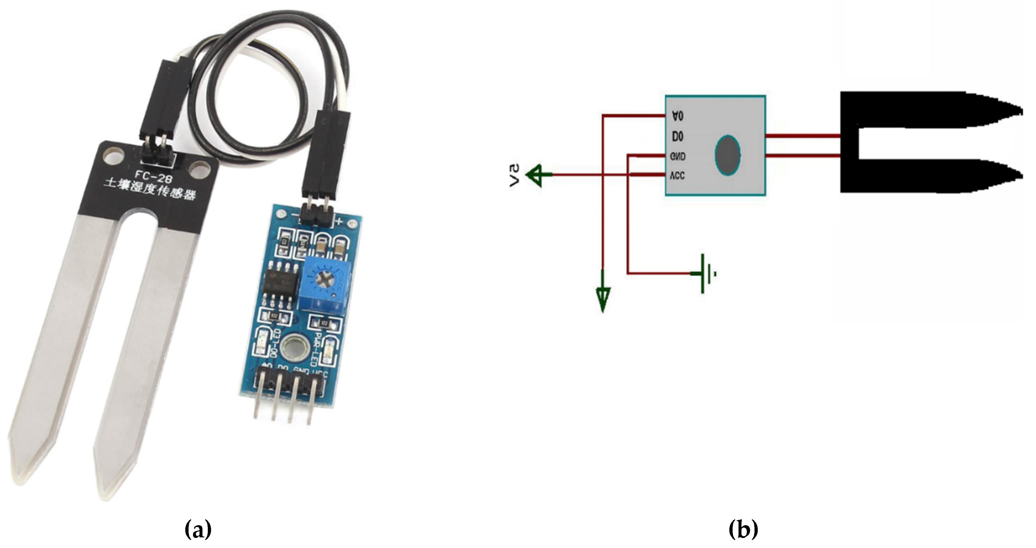 Control Circuit Additionally Arduino Motor Shield Diagram On Tv