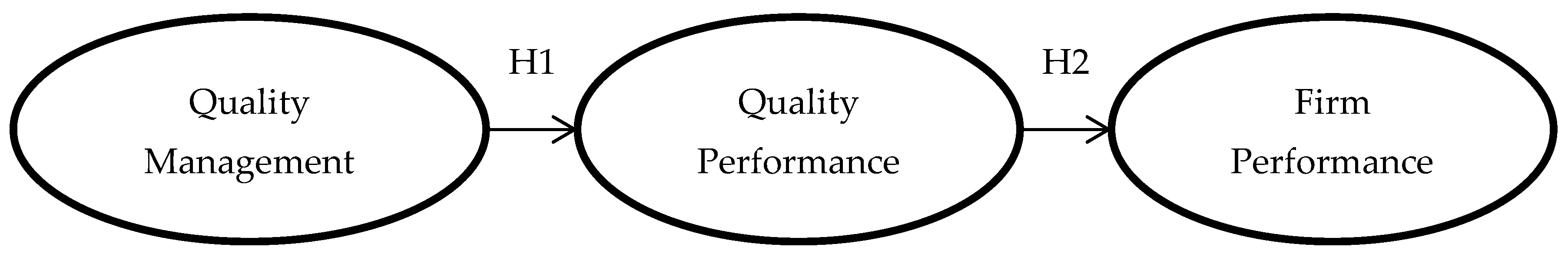 Sustainability | Free Full-Text | Effects of Service Quality