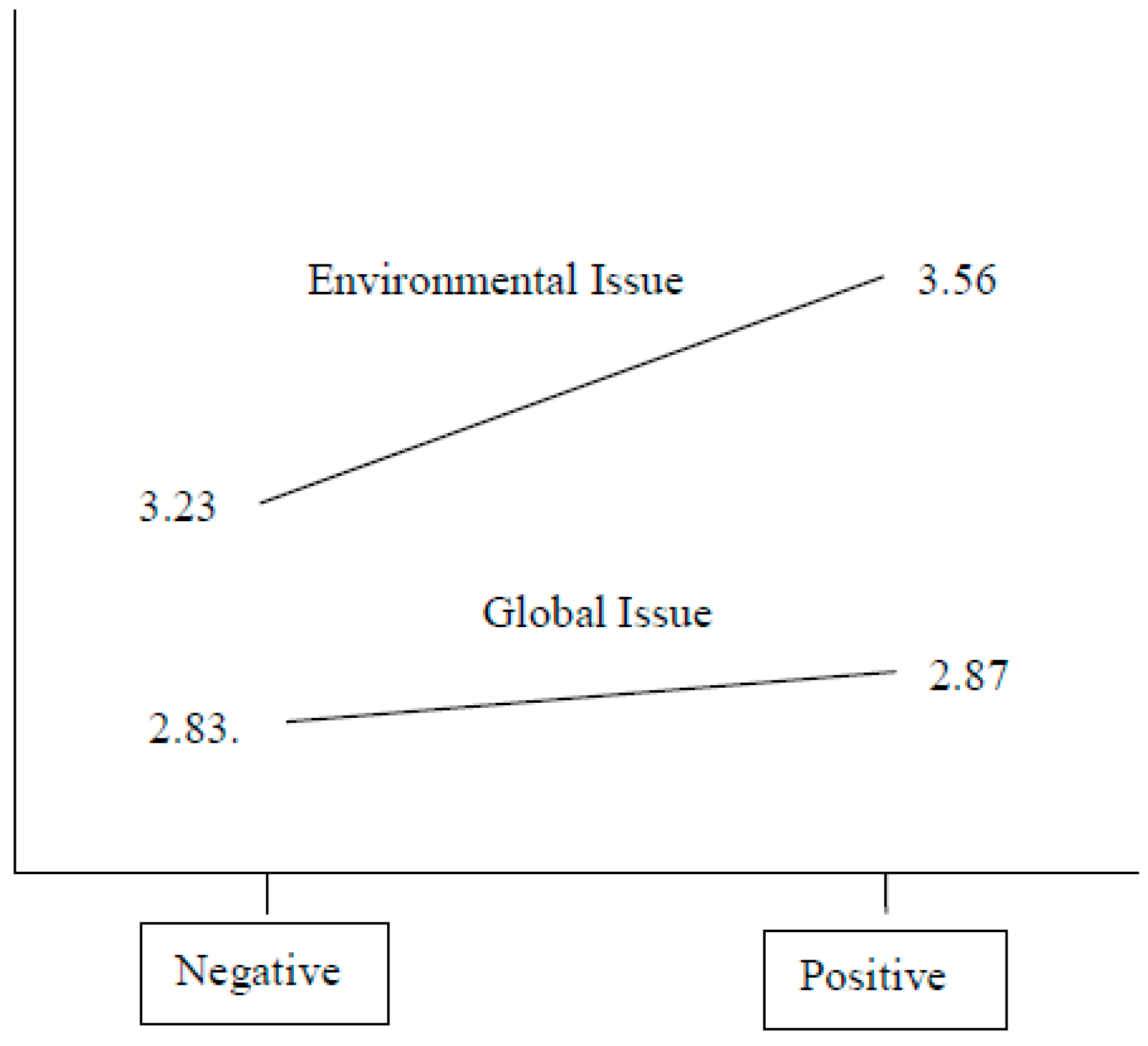 Sustainability | Free Full-Text | The Halo Effect of CSR