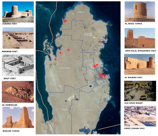 Sustainability | Special Issue : Sustainable Heritage Management