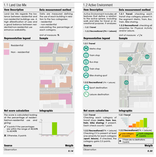 Sustainability | Special Issue : Walkable living environments