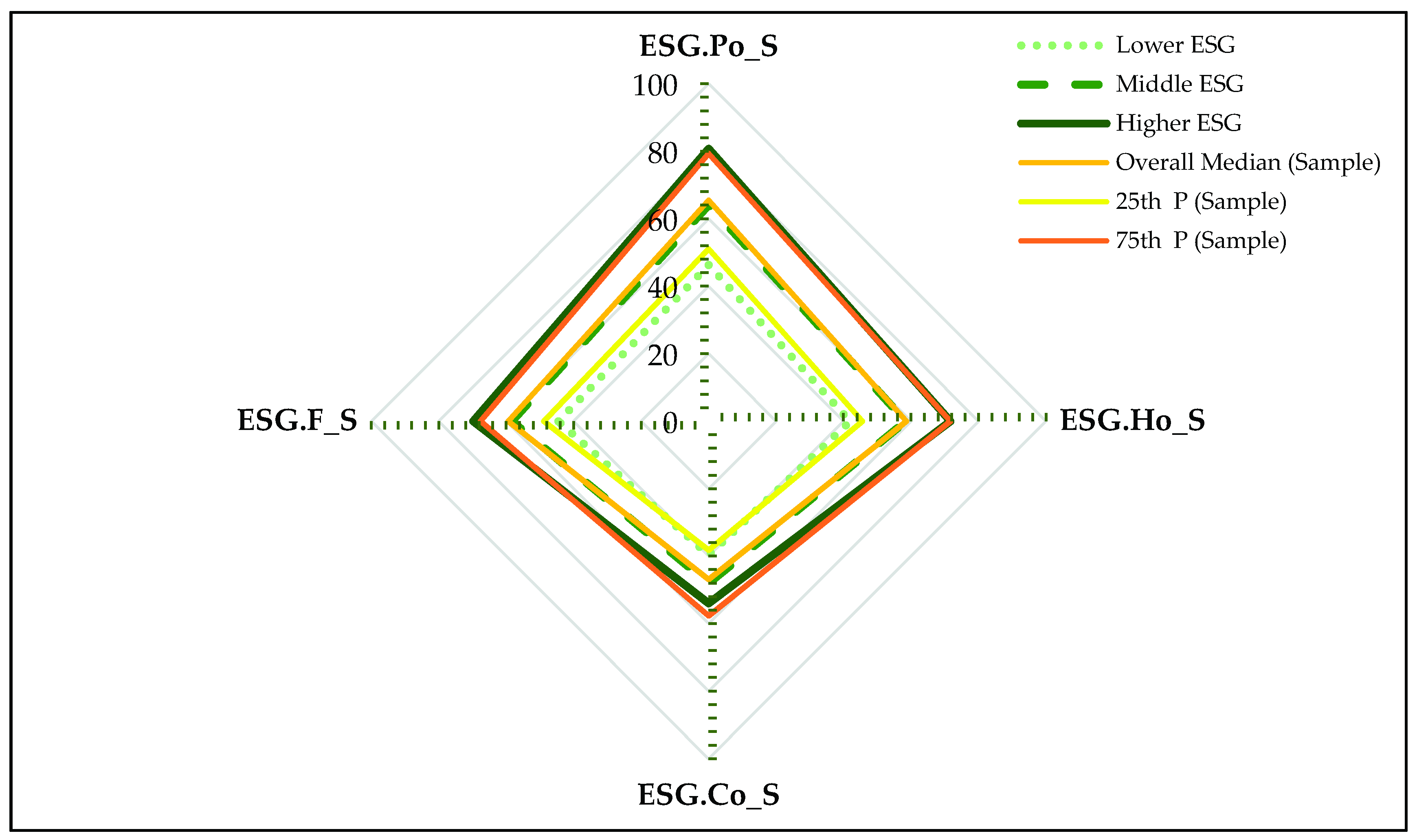 Cfa Level 1 Summary Notes Pdf Free