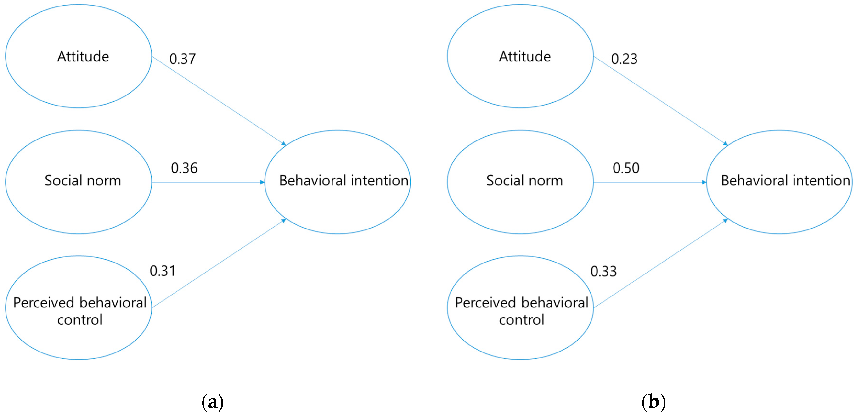 Sustainability   Free Full-Text   Determinants of Consumers