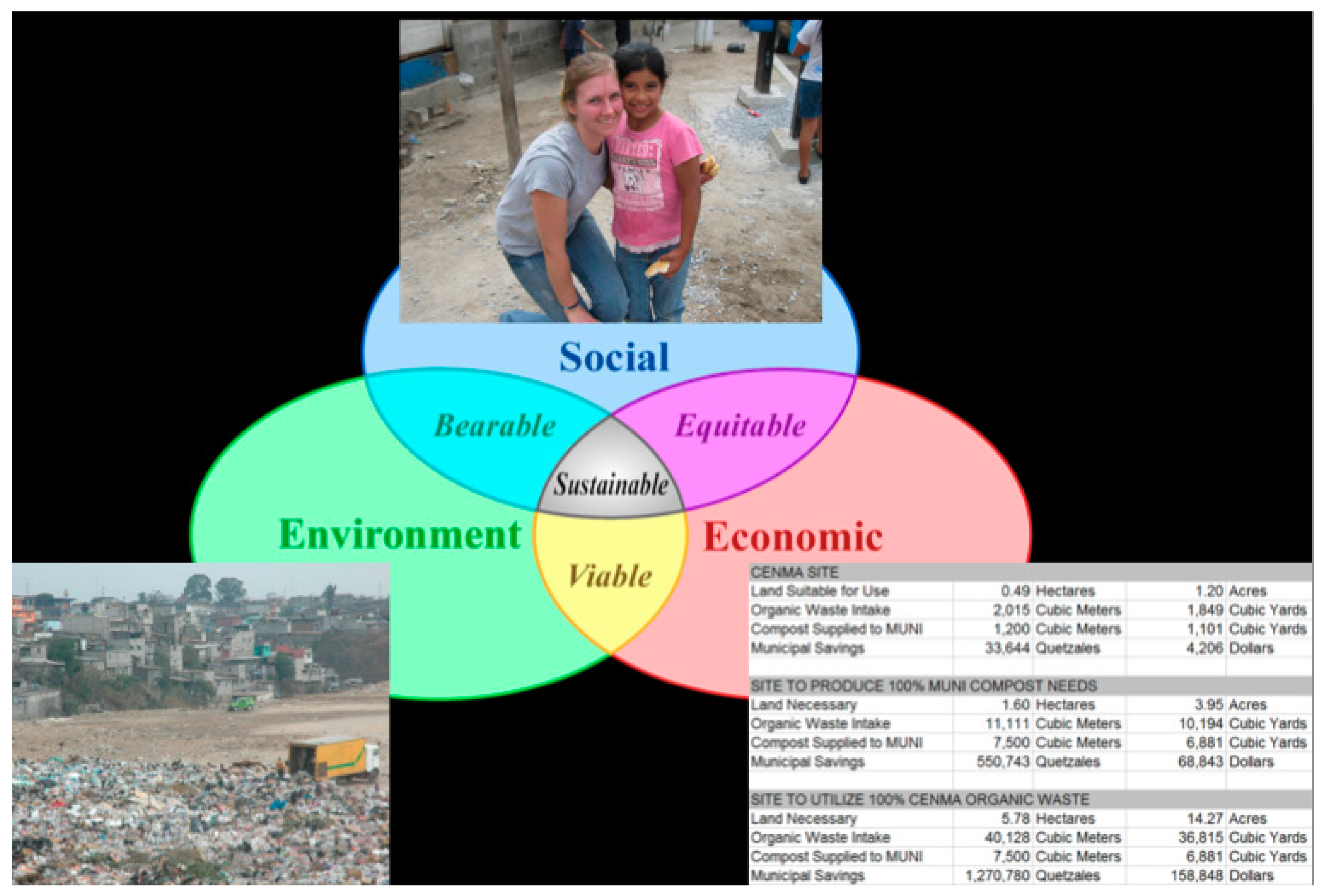Sustainability | Free Full-Text | Reflections on Service