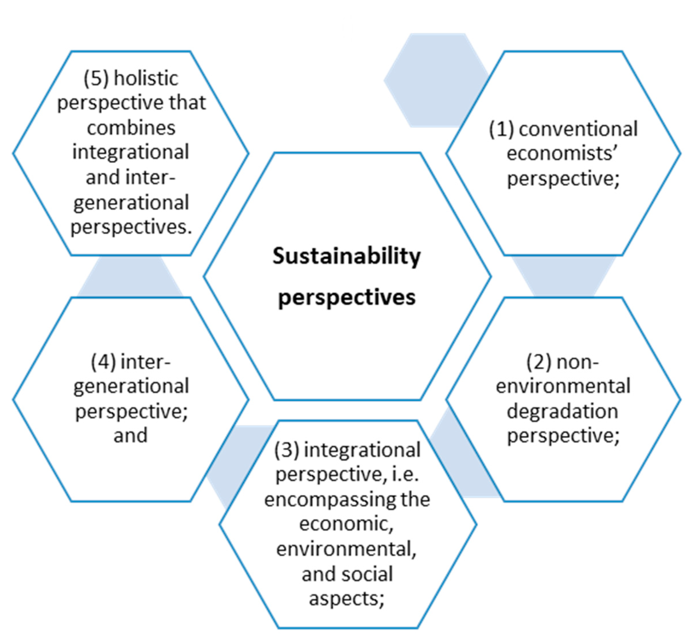 Sustainability Free Full Text Education For Sustainable Development A Systemic Framework For Connecting The Sdgs To Educational Outcomes Html
