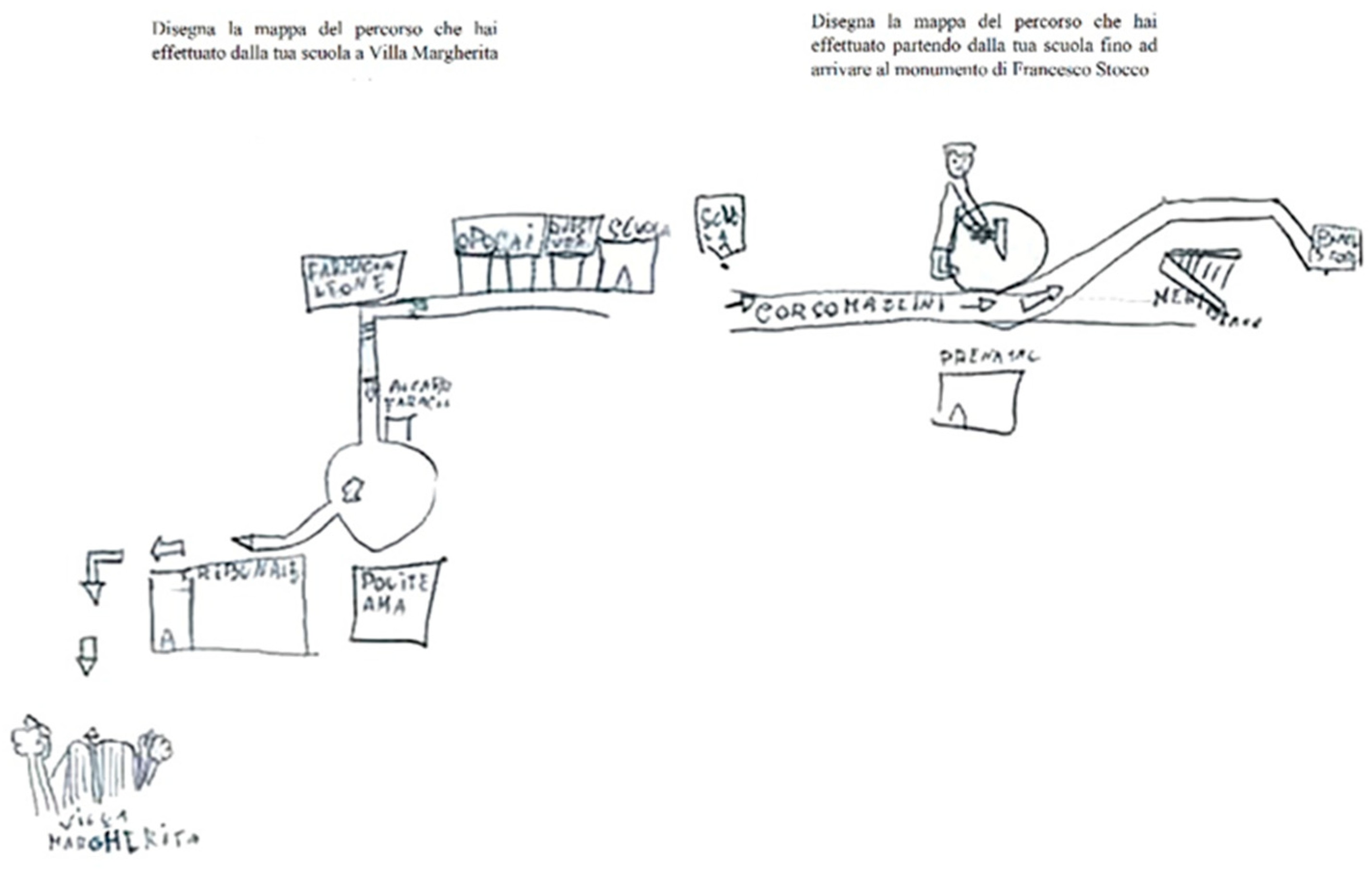 Casa Della Carta Padova sustainability | free full-text | a study on memory sites