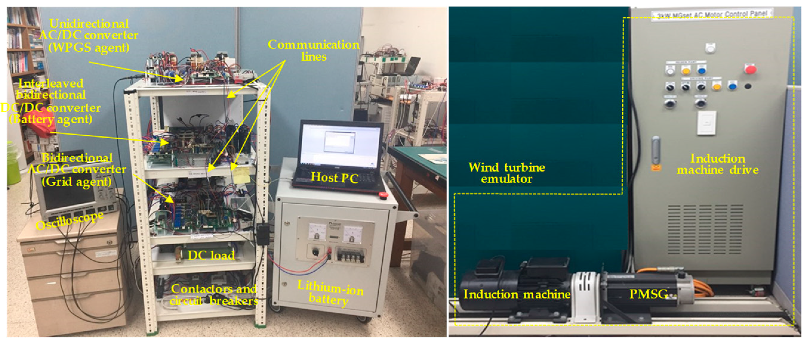 Sustainability Free Full Text An Improved Power Management Strategy For Mas Based Distributed Control Of Dc Microgrid Under Communication Network Problems Html