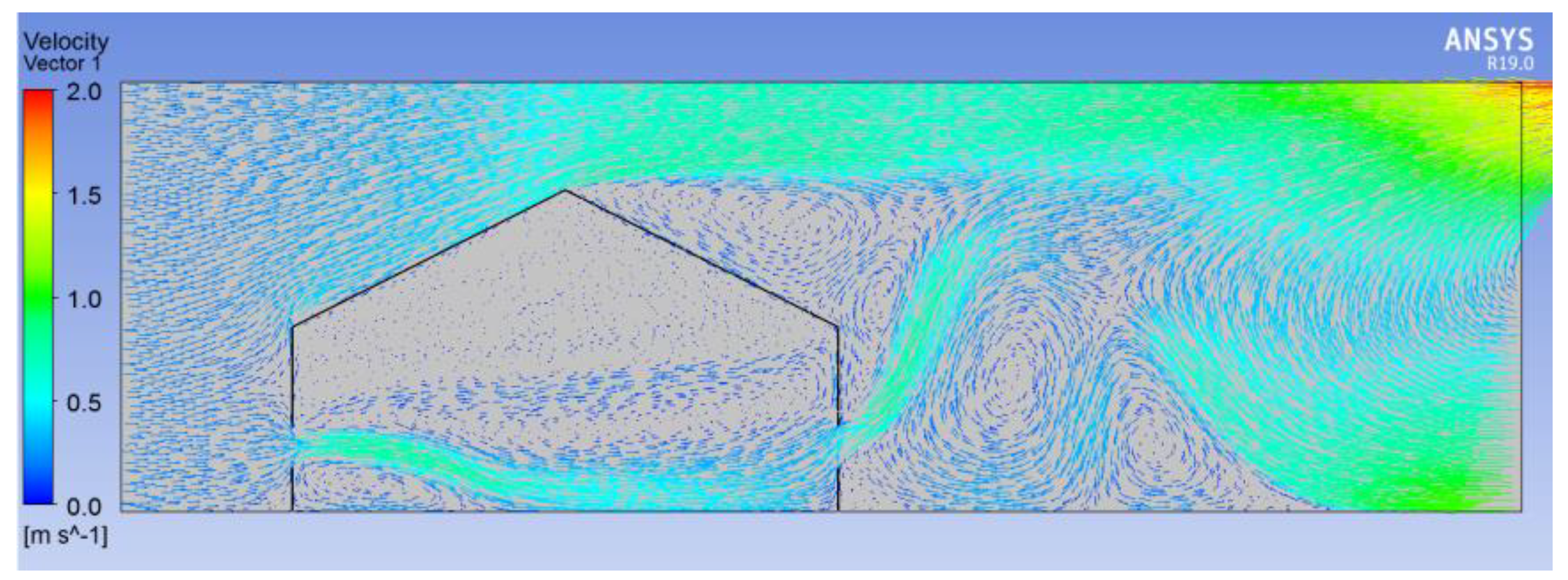 Sustainability Free Full Text Study Of The Effects Of Vent Configuration On Mono Span Greenhouse Ventilation Using Computational Fluid Dynamics Html