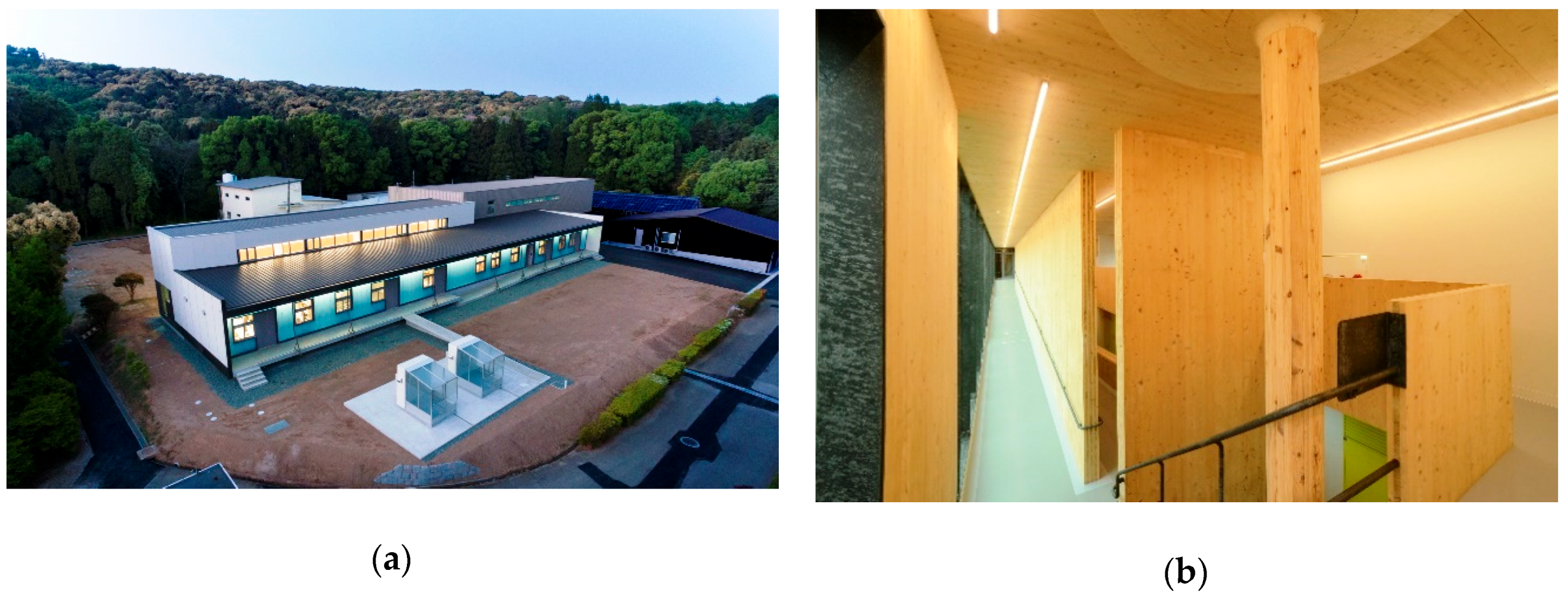 Sustainability Free Full Text Environmental Impacts Of Building Construction Using Cross Laminated Timber Panel Construction Method A Case Of The Research Building In Kyushu Japan Html