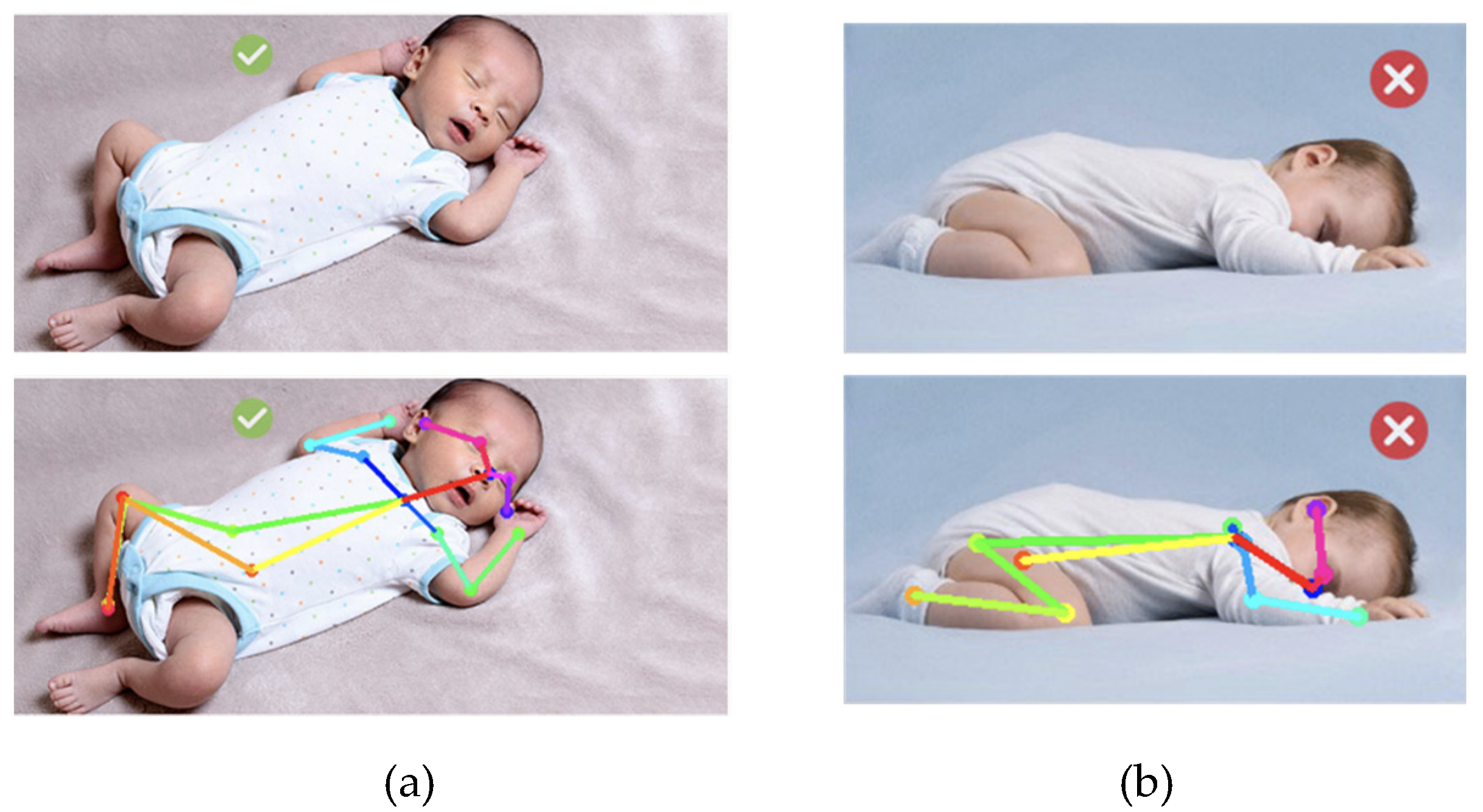 Sustainability Free Full Text Implementation Of Automated Baby Monitoring Ccbebe Html