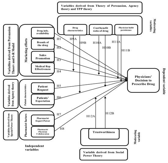 persuasive communication bettinghaus pdf to excel