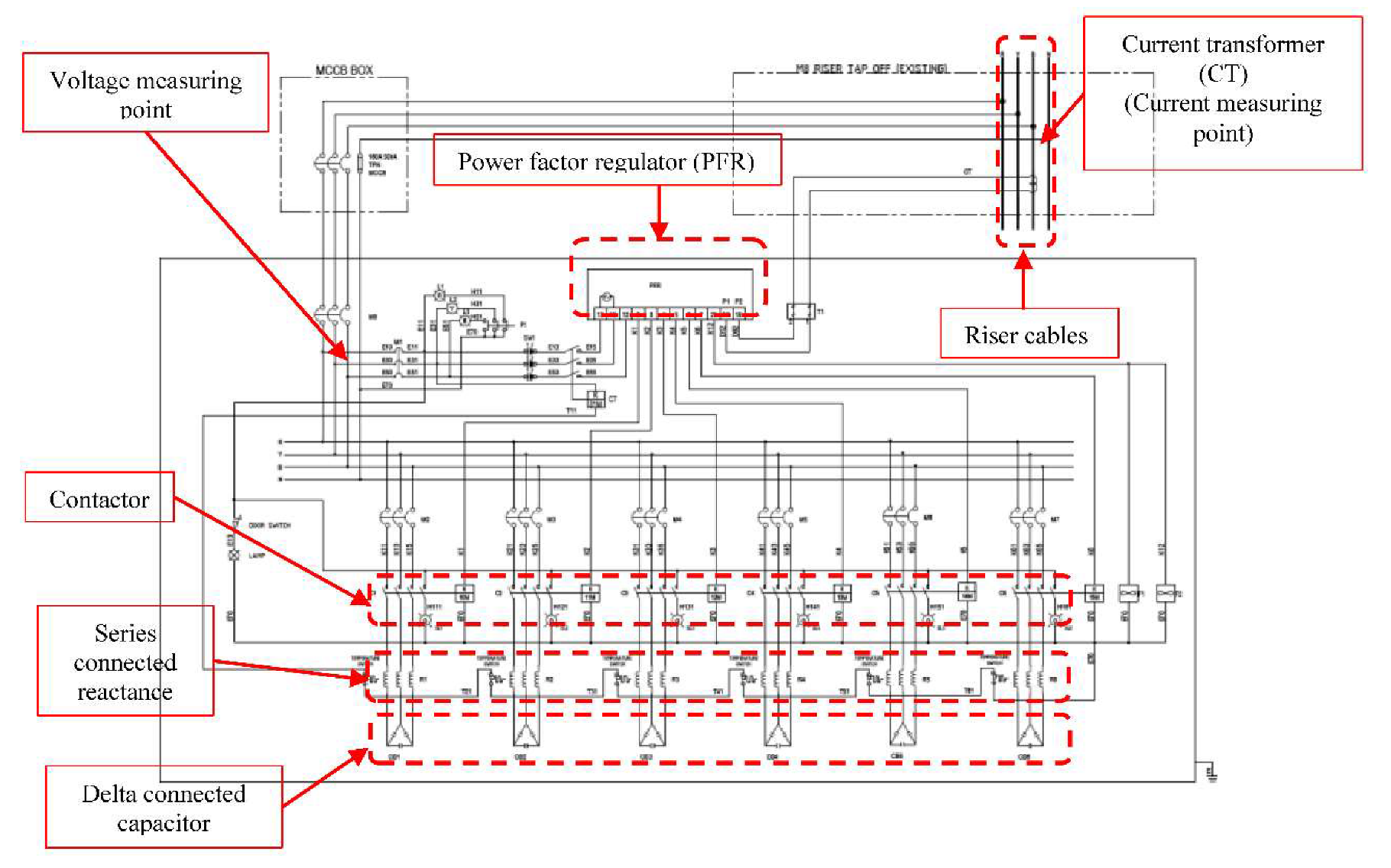 Sustainability Free Full Text Significant Implication Of Optimal Capacitor Placement And Sizing For A Sustainable Electrical Operation In A Building Html