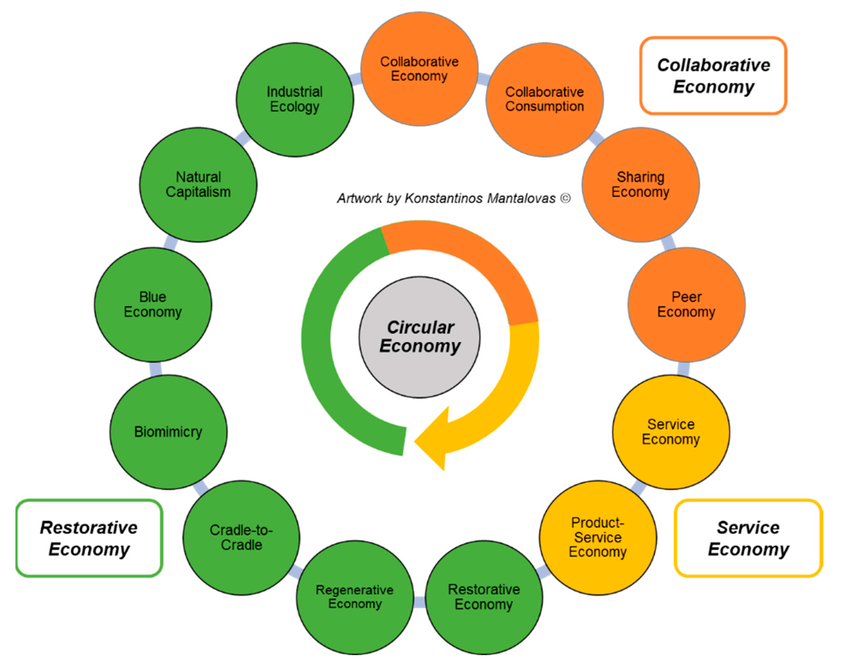 Sustainability Free Full Text European National Road Authorities And Circular Economy An Insight Into Their Approaches Html