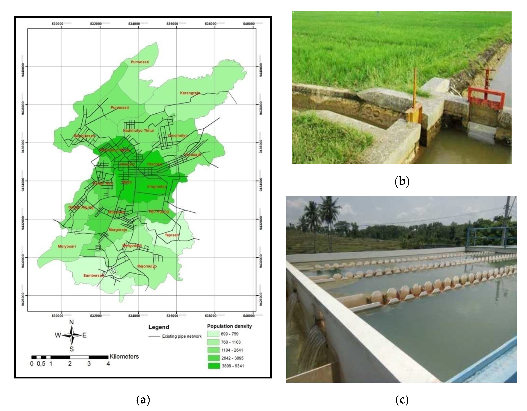 Sustainability Free Full Text Study On The Domestic Water Utilization In Kota Metro Lampung Province Indonesia Exploring Opportunities To Apply The Circular Economic Concepts In The Domestic Water Sector