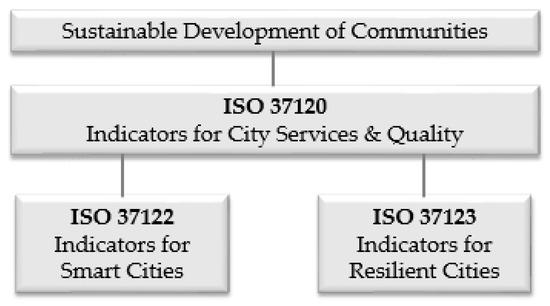 Sustainability 13 08553 g001 550