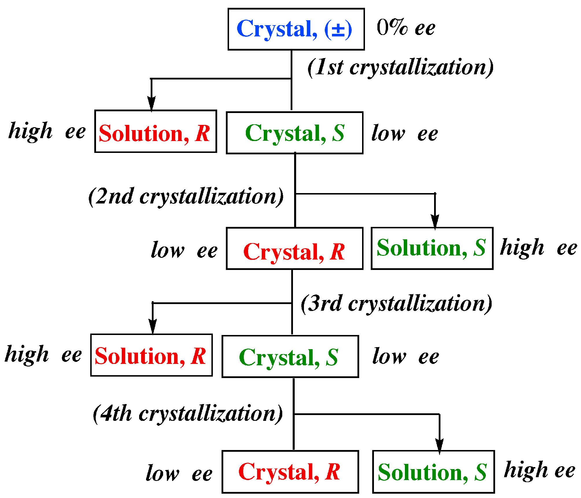 Symmetry   Free Full-Text   Chiral Symmetry Breaking