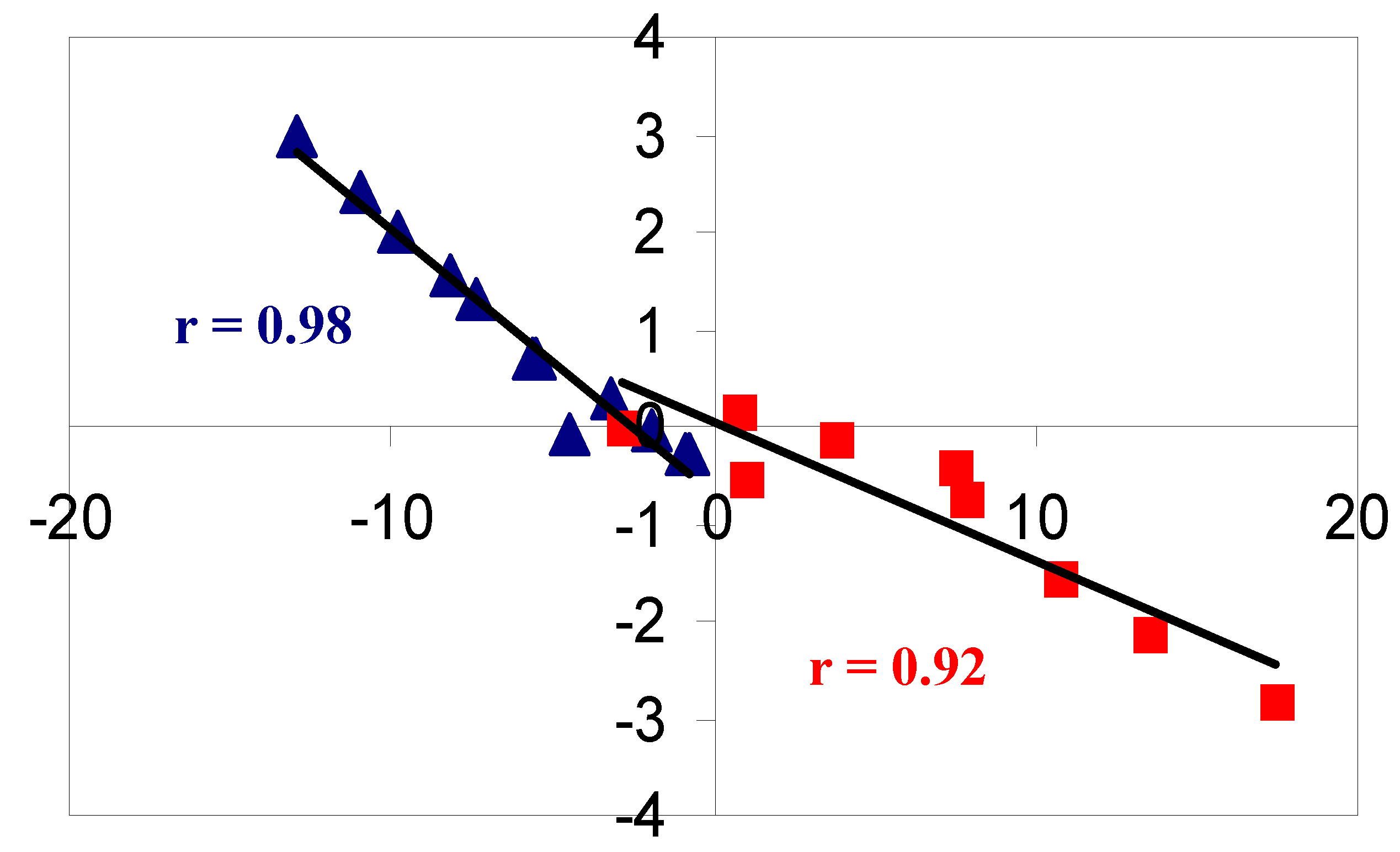 Symmetry | Free Full-Text | Computed NMR Shielding Effects