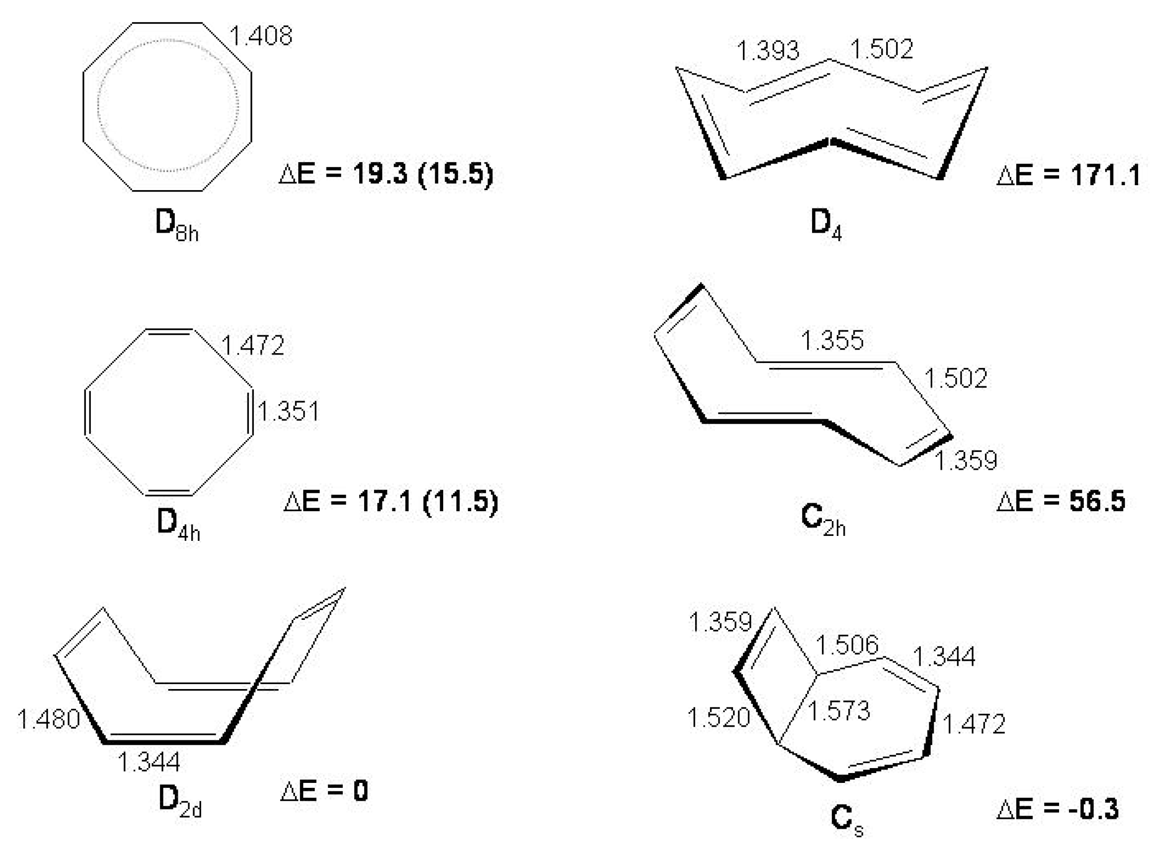 Symmetry | Free Full-Text | Structures of Annulenes and ... on