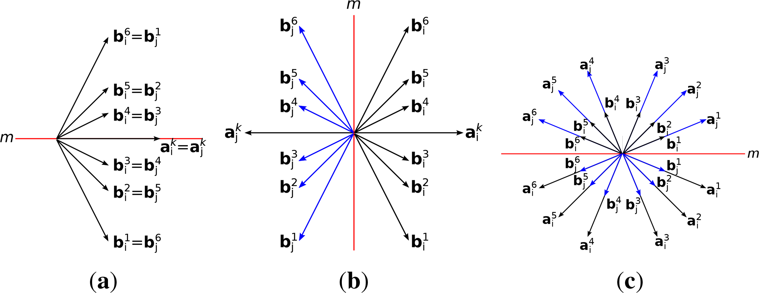 download Intersecting Hypergraphs