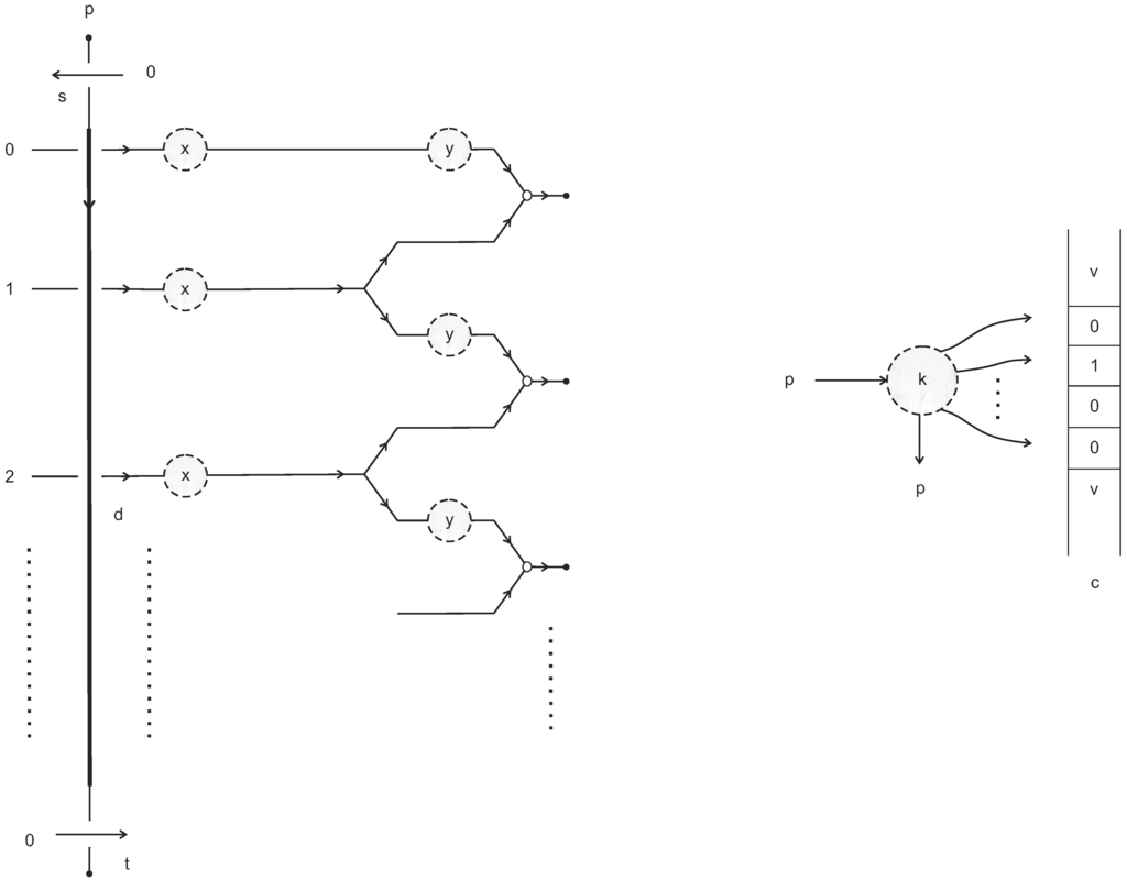 Symmetry   Special Issue   Diagrams  Topology  Categories