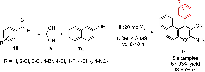 2 amino 4h chromenes synthesis essay