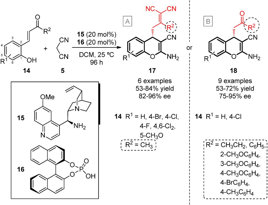 2 amino 4h chromenes functionality essay