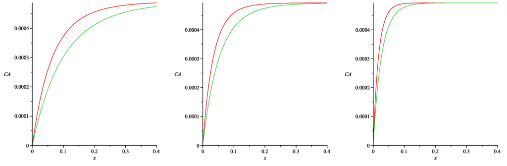 advanced engineering mathematics ka stroud pdf free download