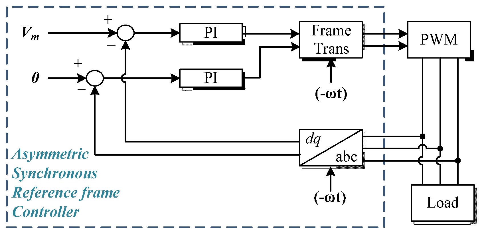 power factor improvement methods pdf